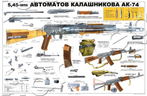 """AK-74"" Assault Rifle Poster"