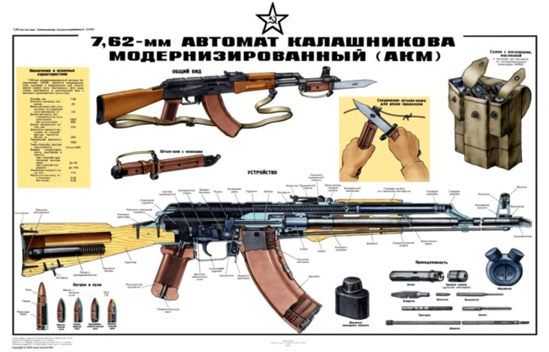 AKM (Modernized AK-47) Assault Rifle Poster
