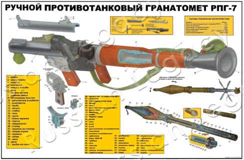 Rpg 7 Vintage Soviet Military Poster Russian Legacy