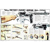 PPSh-41 Submachine Gun Poster