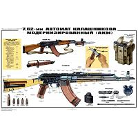 AKM: Modernized AK-47 Assault Rifle Poster