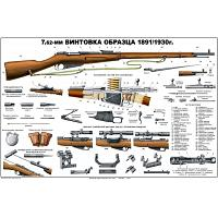 1891/30 Mosin Nagant Rifle Poster
