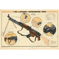 RPKS Light Machine Gun Vintage Poster
