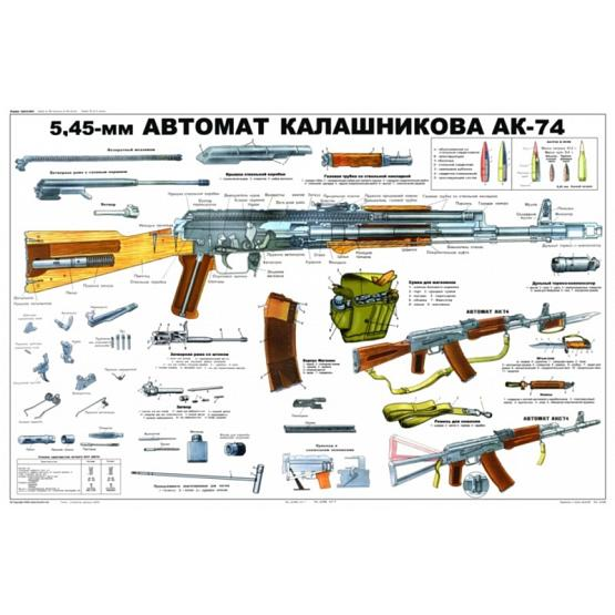 AK-74 Assault Rifle Poster