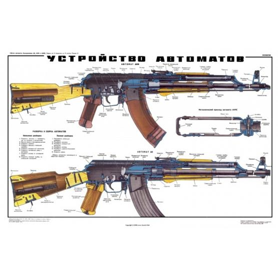 AK-47 / AKM Assault Cutaway Rifle Poster