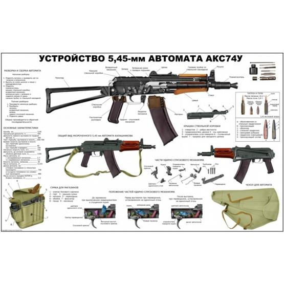 AKS74U Krinkov Assault Rifle Poster