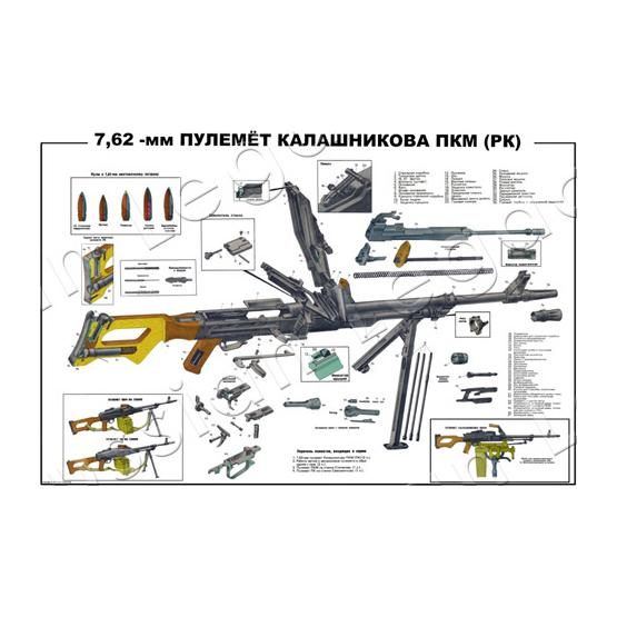 PKM Light Machine Gun Poster | Russian Legacy