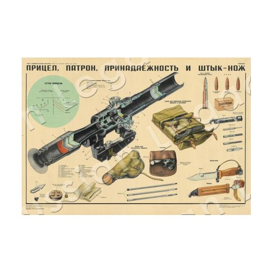 Dragunov Sniper Scope Vintage Poster