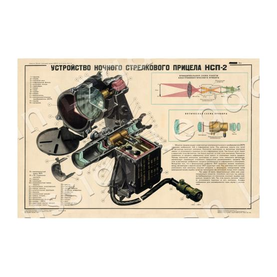 Night Vision Scope Vintage Poster