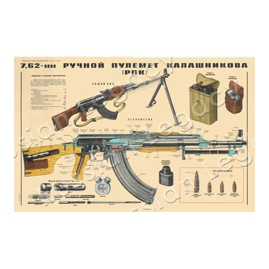RPK Light Machine Gun Vintage Poster
