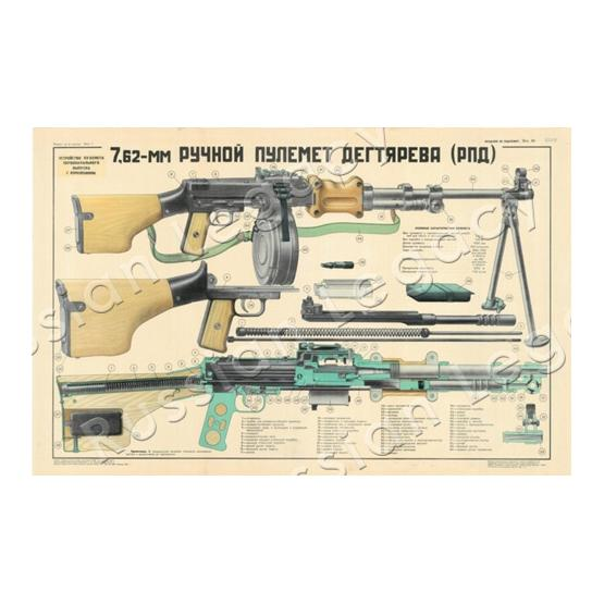 RPD Hand Held Machine Gun Vintage Poster